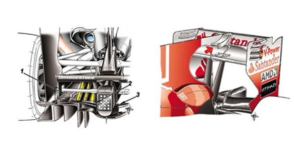 Monako Grand Prix - Teknik detaylar