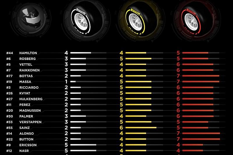 Pirelli оголосила вибір шин для Сочі