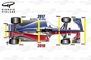 Die Formel-1-Regeln für 2017 im Detail