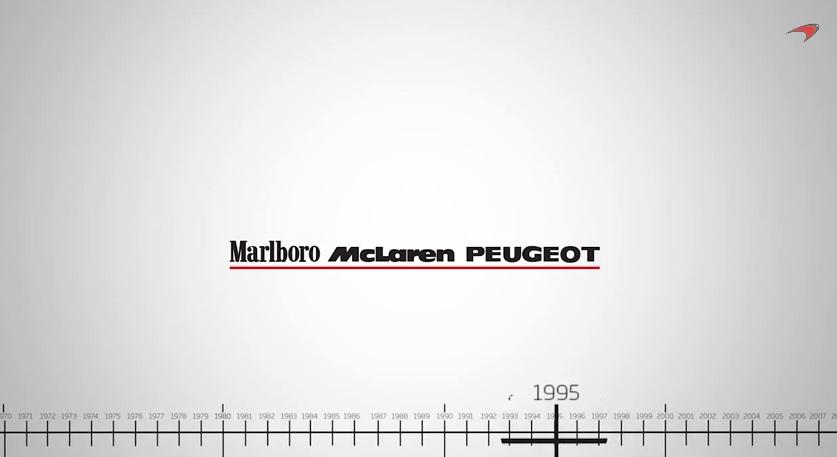 McLaren-történelem 15 másodpercben: így fejlődött a logó és csapatnév