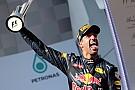 Édito - Un monde d'opportunités devant Daniel Ricciardo