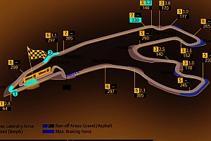 Formula 1 Ön Bakış F1 Belçika GP Saat Kaçta Hangi Kanalda