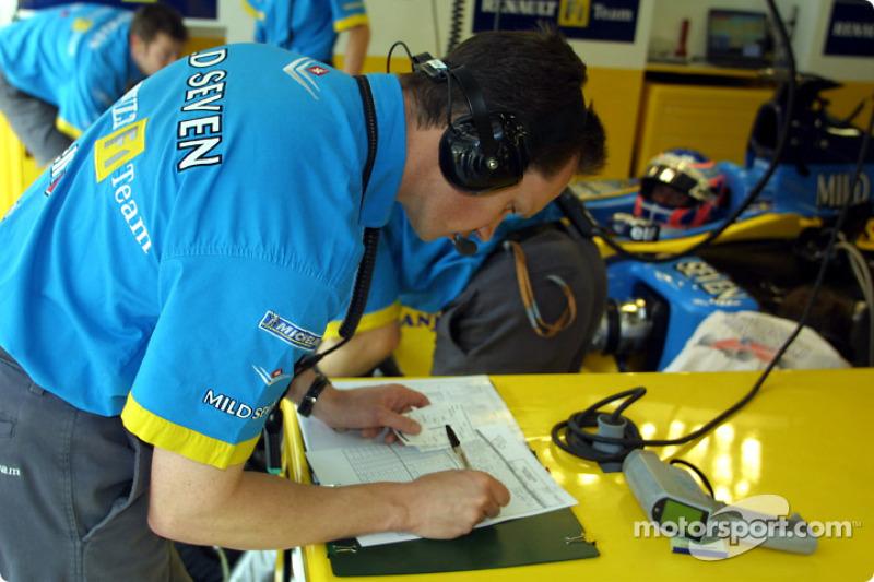 Miembro del equipo Renault F1