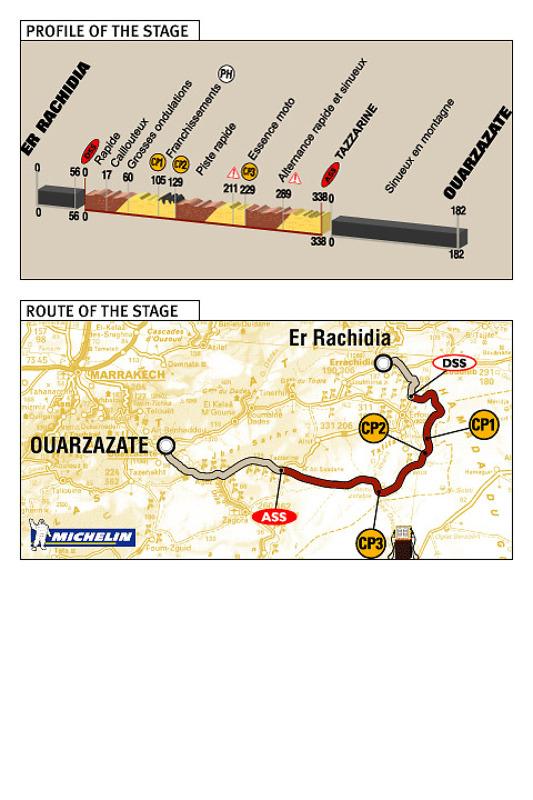 5e étape : 5 janvier, Er Rachidia - Ouarzazate