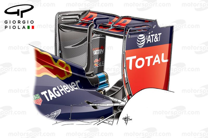 Red Bull RB12: Heckflügel