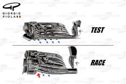 McLaren MP4/31 comparación de alas delanteras, subtitulada, GP de Estados Unidos