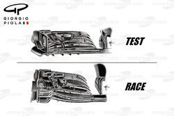 McLaren MP4/31 comparación de ala delantera, GP de Estados Unidos