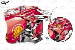 Ferrari SF70H, ayna