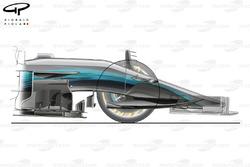 Le conduit du nez de la Mercedes W08 au GP d'Espagne