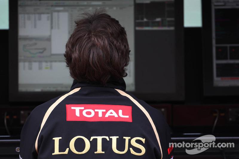 Jérôme d'Ambrosio, derde rijder, Lotus F1 Team