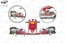 Ferrari SF70H vergelijking voorvleugel