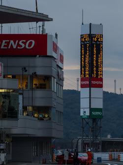 Toyota holding narrow margin as race end nears