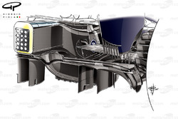 Red Bull RB13 diffuser