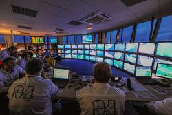 勒芒经典赛赛事控制中心