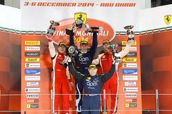 法拉利亚太/北美挑战赛第一回合领奖台:冠军马克思·布兰卡迪
