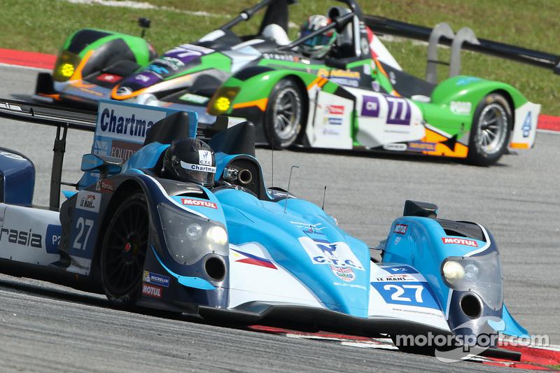 #27 Eurasia Motorsport ORECA-日产: 约翰·哈茨霍恩, 詹姆斯·温斯洛