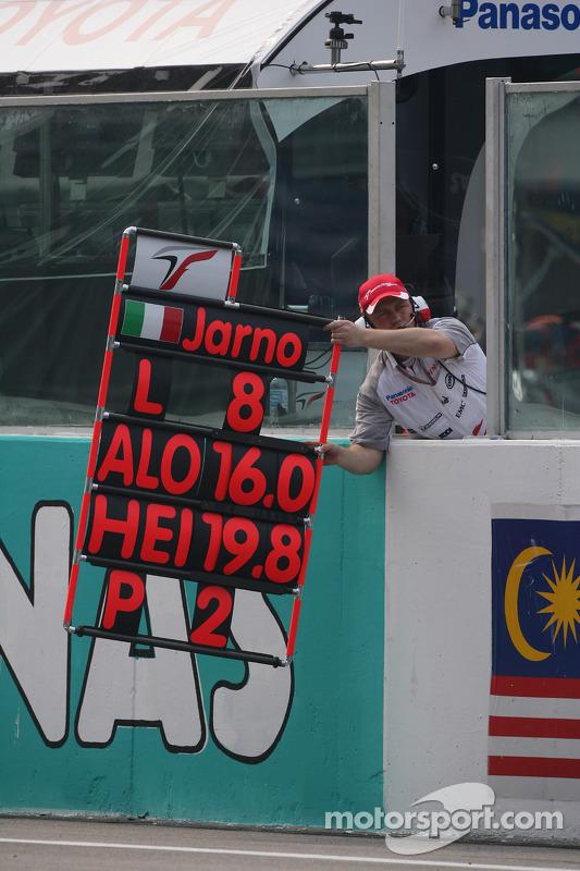 Miembro del equipo de Toyota muestra pitboard para Jarno Trulli