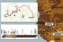 Stage 11: 2006-01-11, Kayes to Bamako