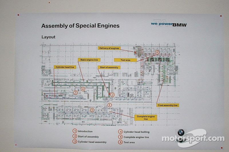 Assemblée de l'usine BMW à Munich