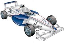 Formula BMW USA  car