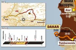 Stage 14: 2007-01-20, Tambacounda to Dakar