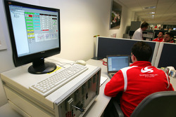 Hardwear In the Loopí (HIL) Simulator, Electronics Department