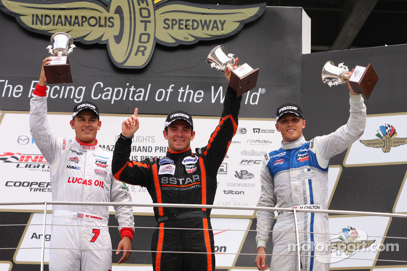 Podium: Race winner Sean Rayhall, 8 Star Motorsports, second place Max Chilton, Carlin and third pla