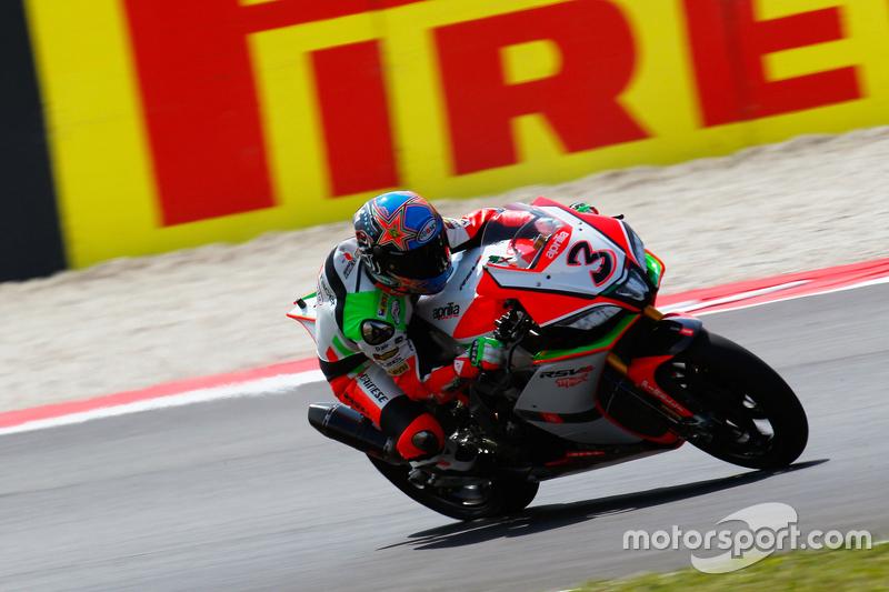 Макс Б'яджі, Aprilia Racing Team
