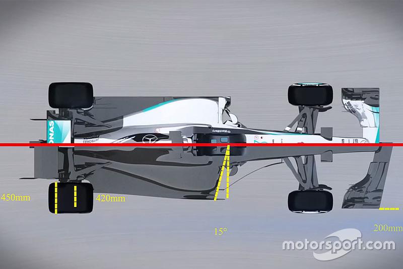 Vergleich Formel 1 Auto 2017 Und Formel 1 Auto 2015 Bei Vergleich