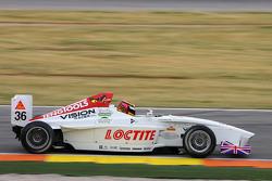 Jordan Williams, Team Loctite