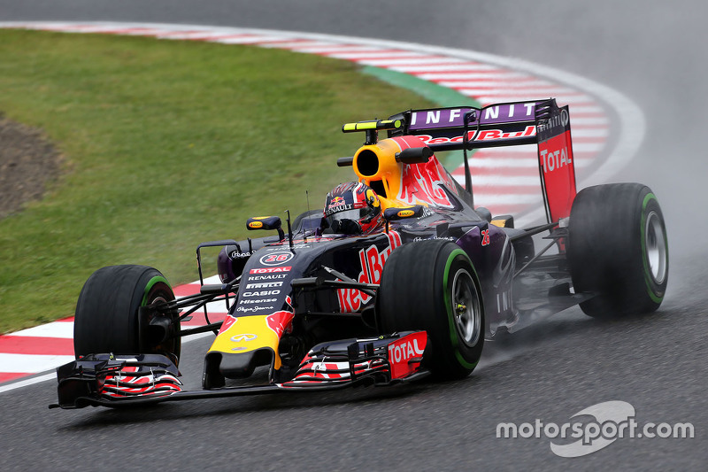 2015: Red Bull Racing RB11