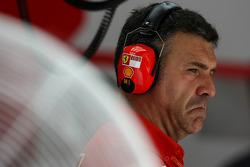 Scuderia Ferrari, team member