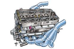 Двигатель 2004 BMW F1