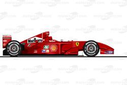 Der Ferrari F2001 von Michael Schumacher in der Saison 2001