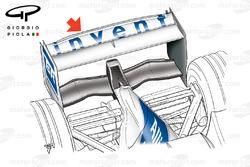 Heckflügel Monza, Williams FW26