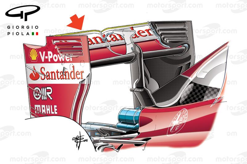 Ferrari SF16-H, banda seghettata sul flap dell'ala posteriore