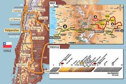 Stage 7: 2009-01-09, Mendoza to Valparaiso