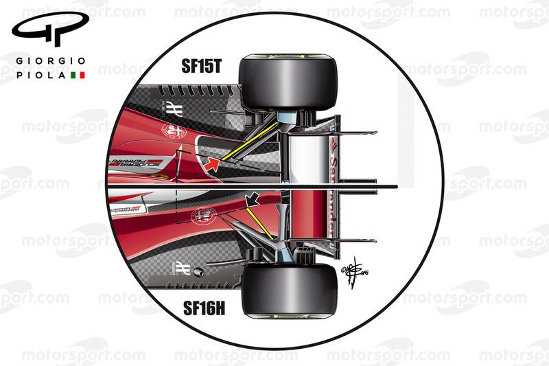Ferrari SF15T e SF16H, comparazione tra le sospensioni posteriori