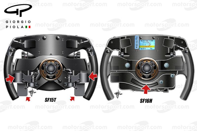 Сравнение рулей машин Ferrari SF15T и Ferrari SF16H