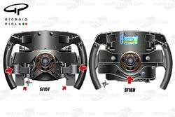 Vergleich Lenkräder, Ferrari SF15T und Ferrari SF16H