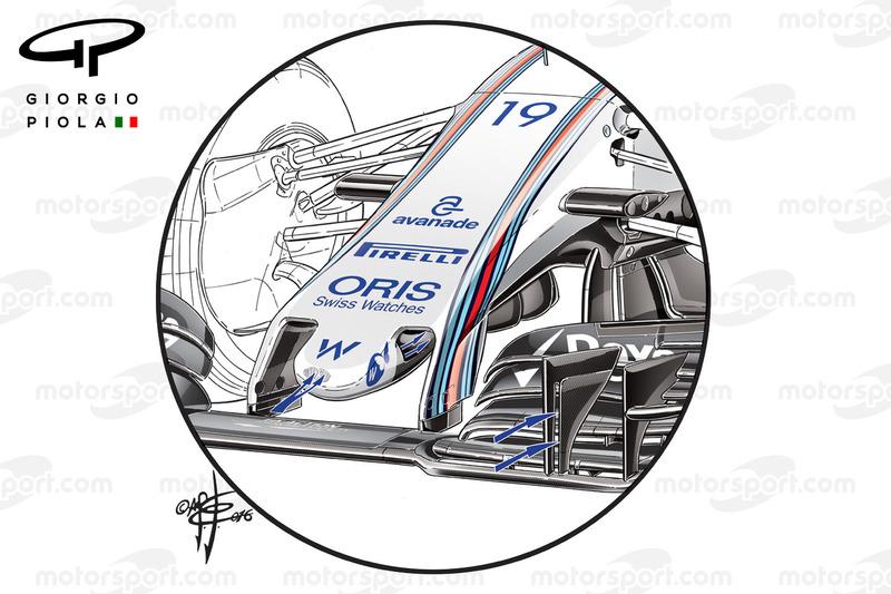 Williams FW38 neus en voorvleugel