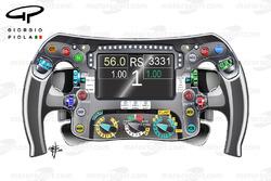Lenkrad von Nico Rosberg