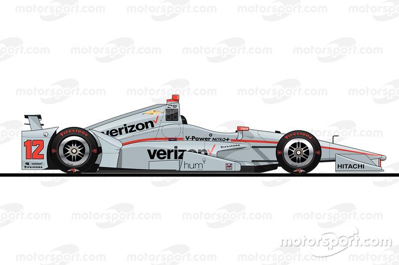 Startposition 6: Will Power (Penske-Chevrolet)