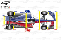 2017 aero regulations, top view