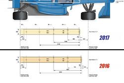 2017 regulaciones aerodinámicas, plank diseño