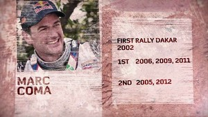 Rally Dakar 2013: Marc Coma Profile