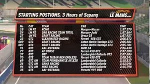 [EPM] 3 Hours of Sepang   Asian Le Mans Series #AsianLMS  Rd 4 FULL TV PROGRAM. Malaysia, DEC 2013