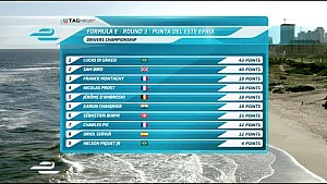 Punta del Este ePrix Practice 2 highlights