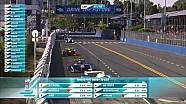 Race recap: Buenos Aires ePrix