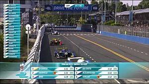 Resumen de la carrera: Buenos Aires ePrix